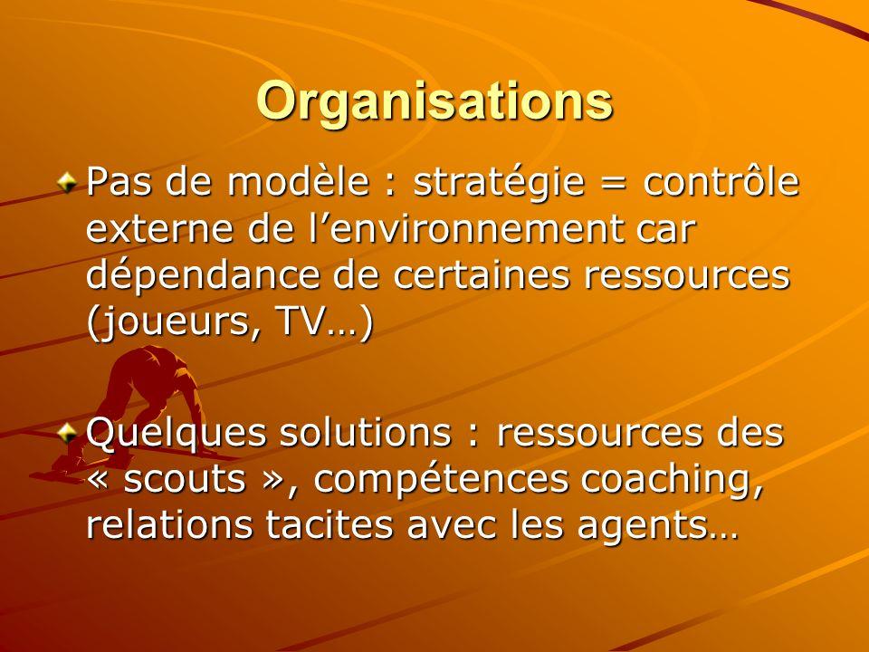 Organisations Pas de modèle : stratégie = contrôle externe de l'environnement car dépendance de certaines ressources (joueurs, TV…)