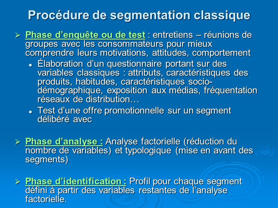 Procédure de segmentation classique