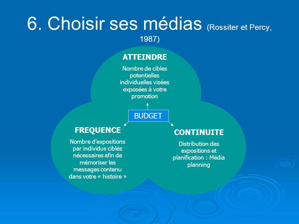 6. Choisir ses médias (Rossiter et Percy, 1987)