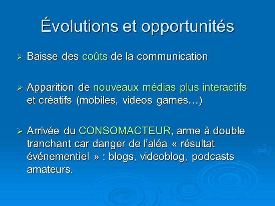 Évolutions et opportunités