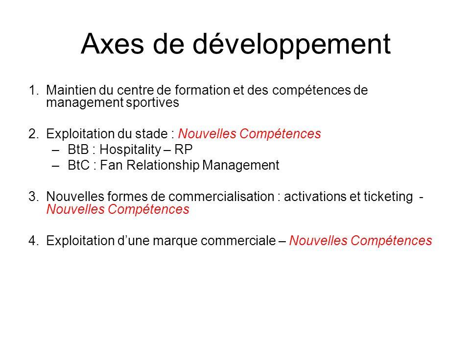 Axes de développement Maintien du centre de formation et des compétences de management sportives. Exploitation du stade : Nouvelles Compétences.