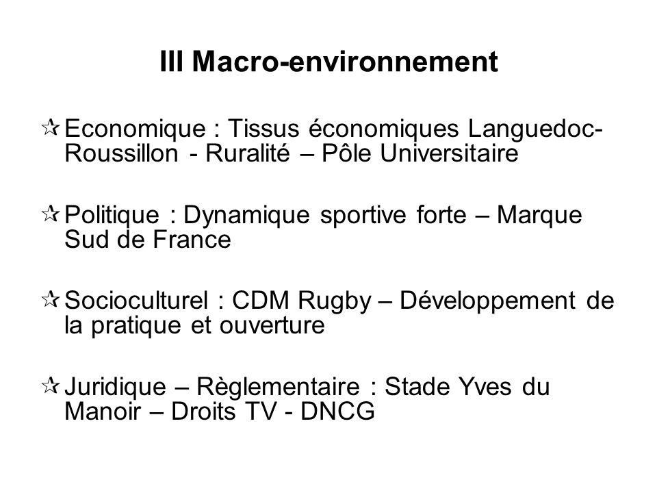 III Macro-environnement