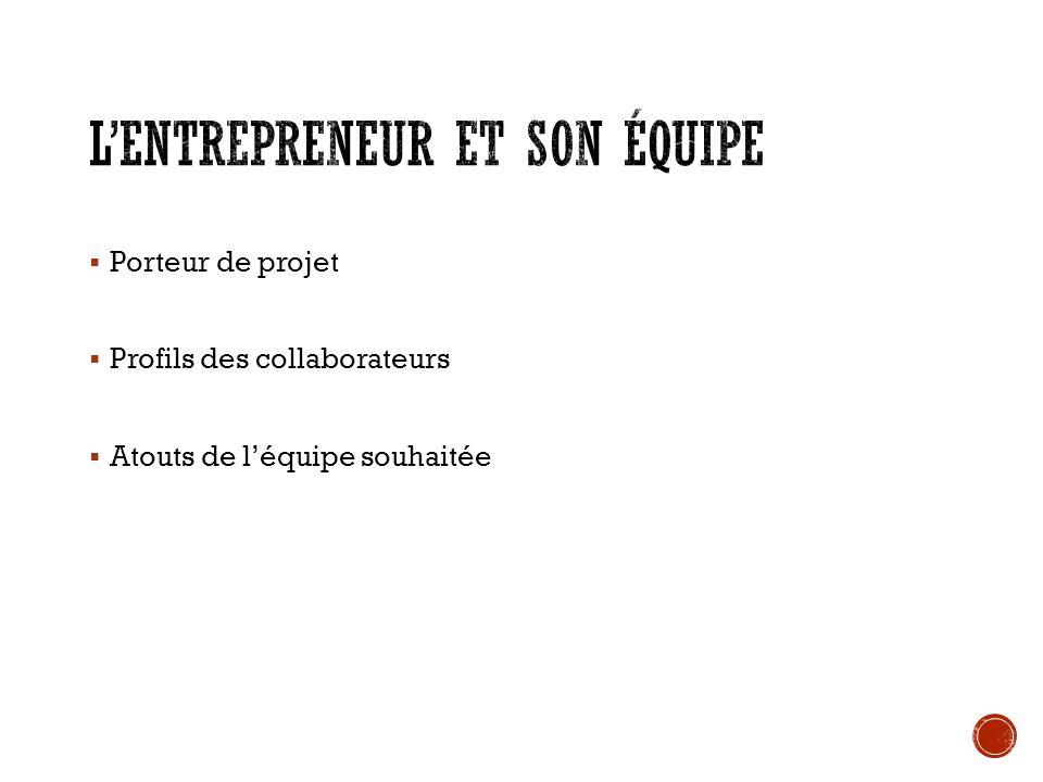 L'entrepreneur et son équipe