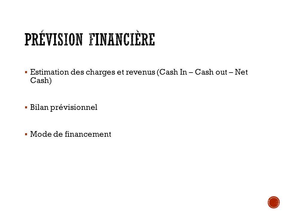 Prévision financière Estimation des charges et revenus (Cash In – Cash out – Net Cash) Bilan prévisionnel.