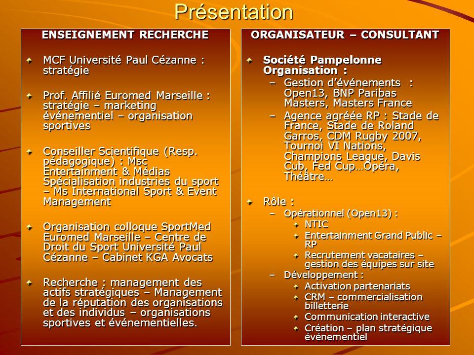 ENSEIGNEMENT RECHERCHE ORGANISATEUR – CONSULTANT