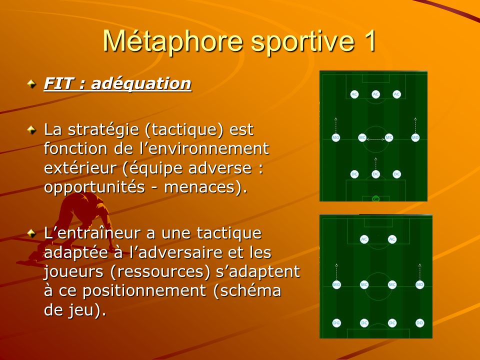 Métaphore sportive 1 FIT : adéquation