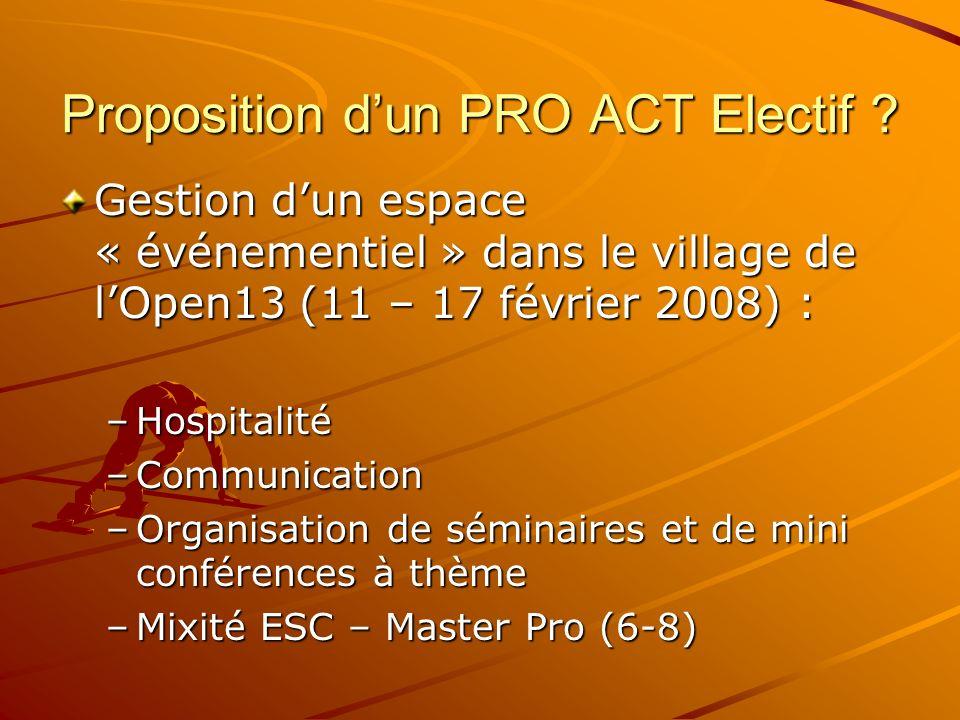Proposition d'un PRO ACT Electif
