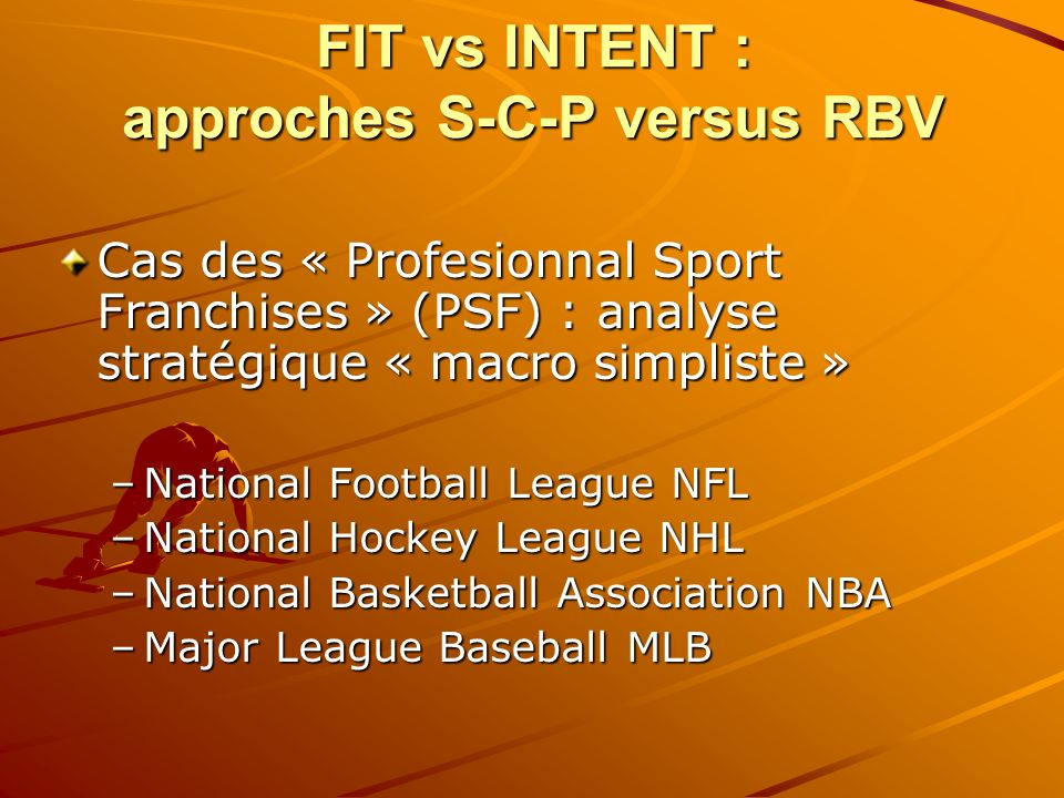 FIT vs INTENT : approches S-C-P versus RBV