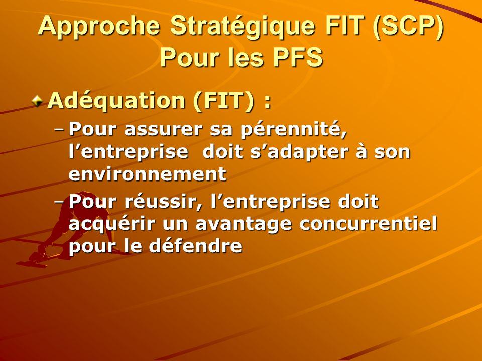 Approche Stratégique FIT (SCP) Pour les PFS