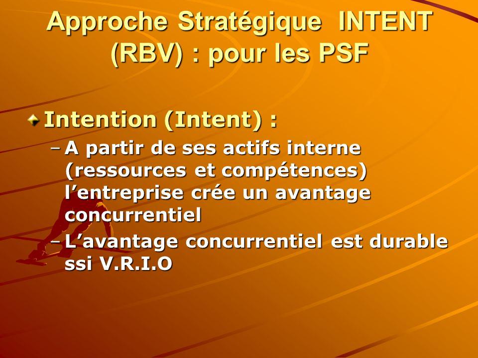 Approche Stratégique INTENT (RBV) : pour les PSF
