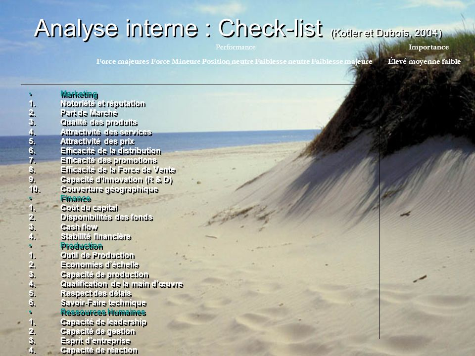 Analyse interne : Check-list (Kotler et Dubois, 2004)