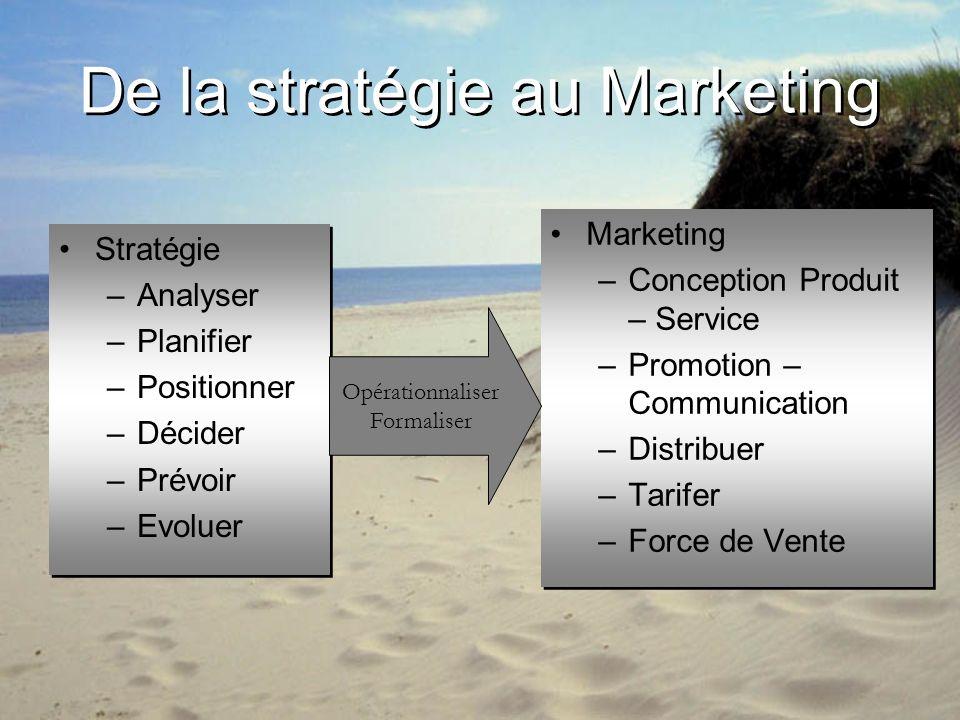 De la stratégie au Marketing