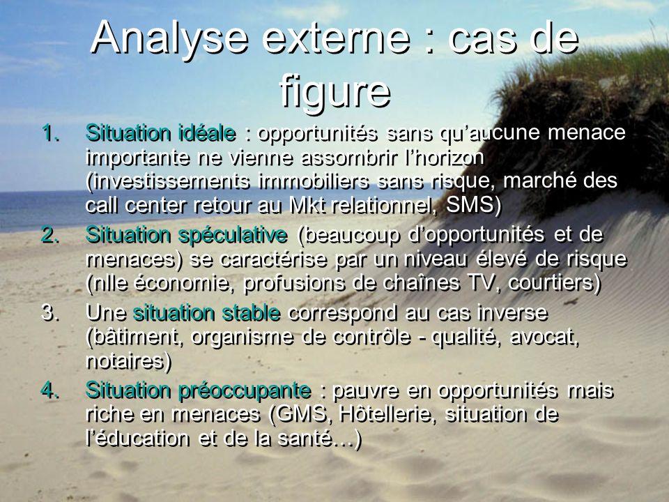 Analyse externe : cas de figure