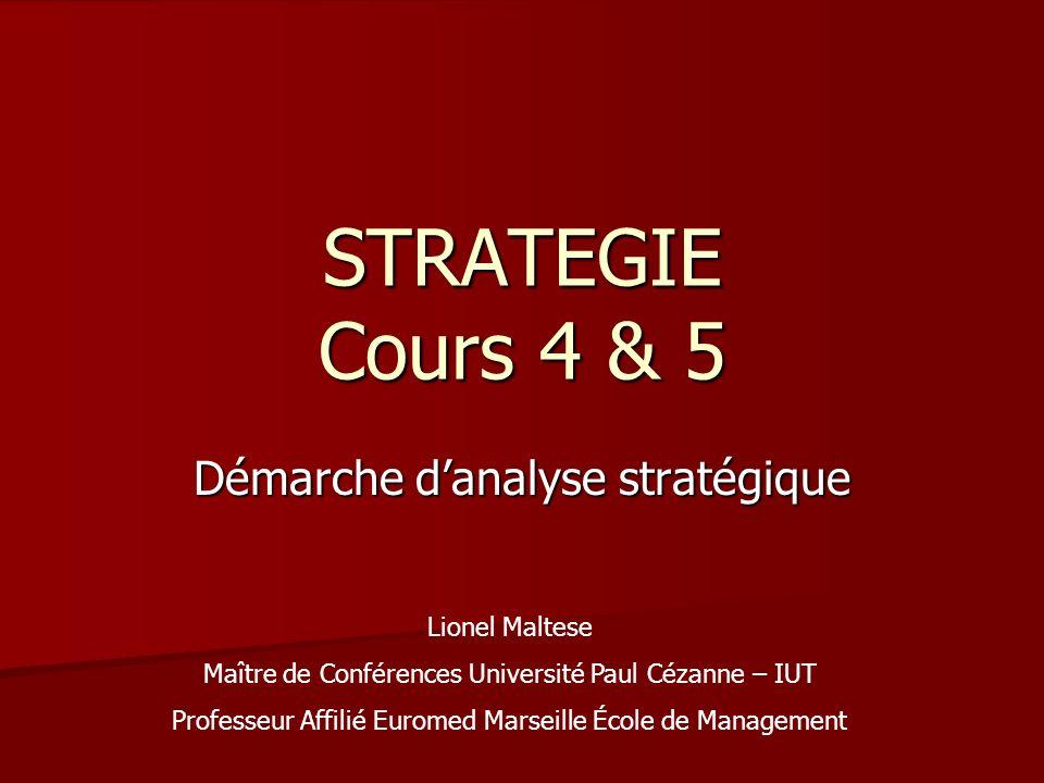 Démarche d'analyse stratégique