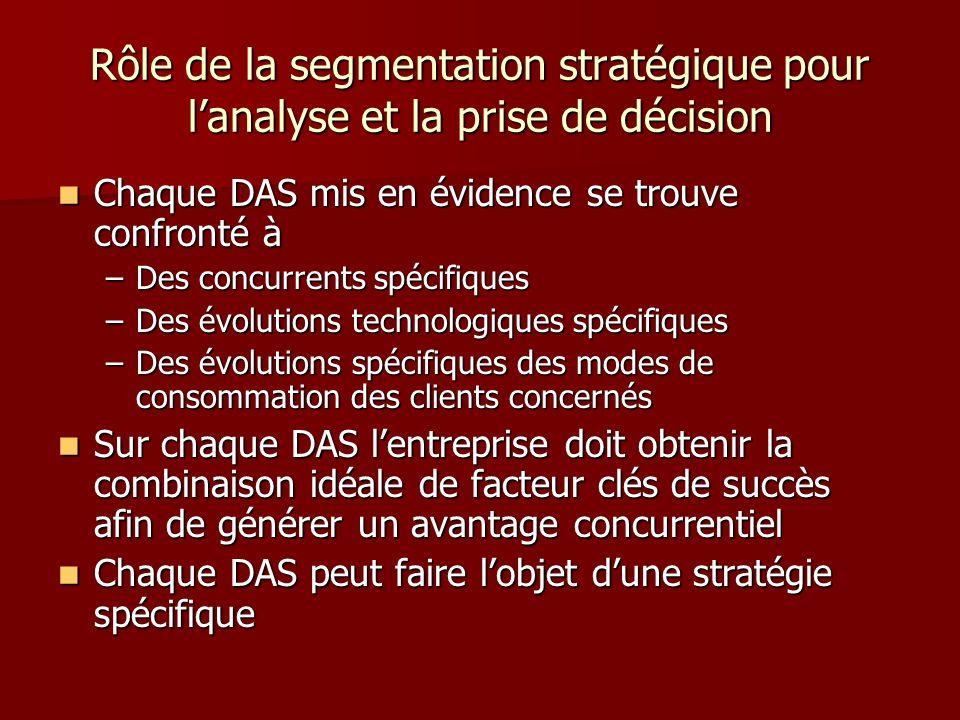 Rôle de la segmentation stratégique pour l'analyse et la prise de décision