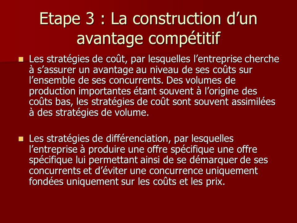 Etape 3 : La construction d'un avantage compétitif
