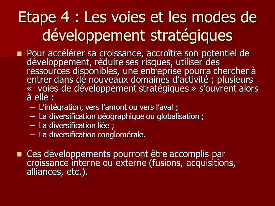 Etape 4 : Les voies et les modes de développement stratégiques