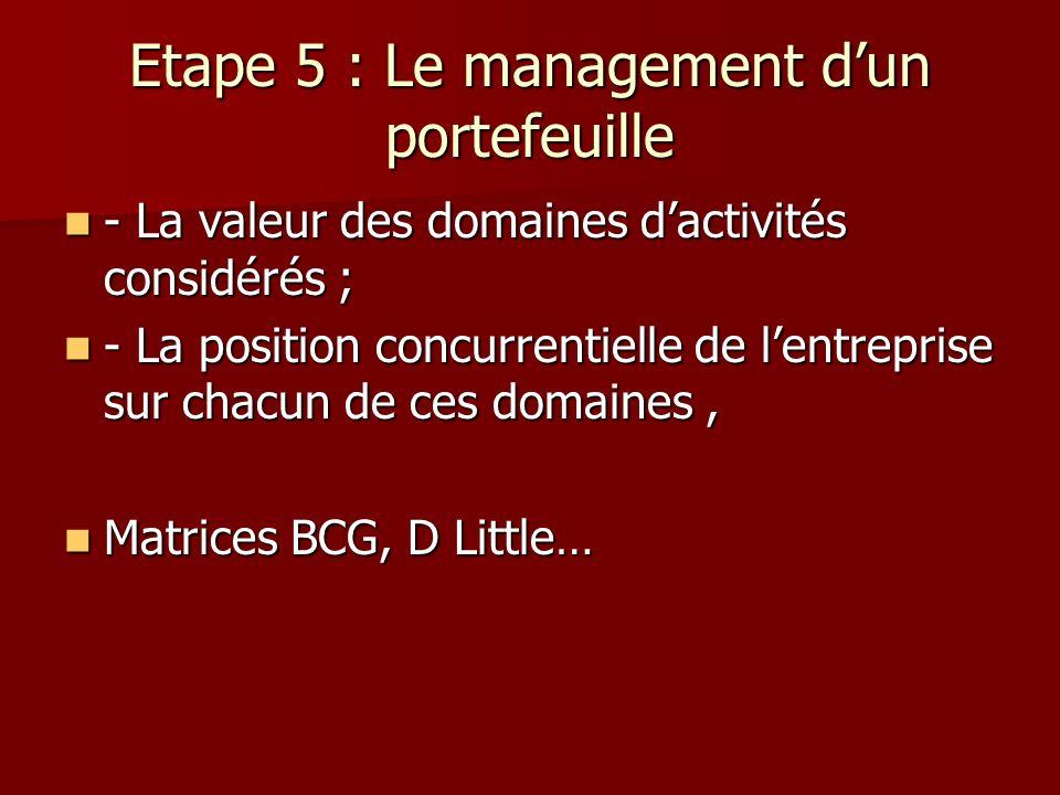 Etape 5 : Le management d'un portefeuille