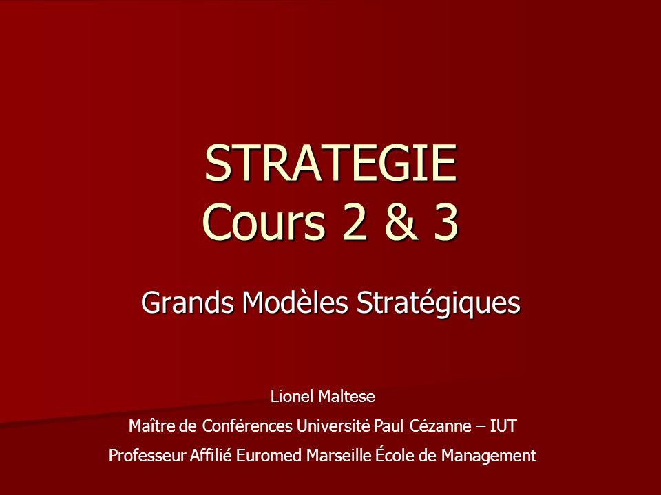Grands Modèles Stratégiques