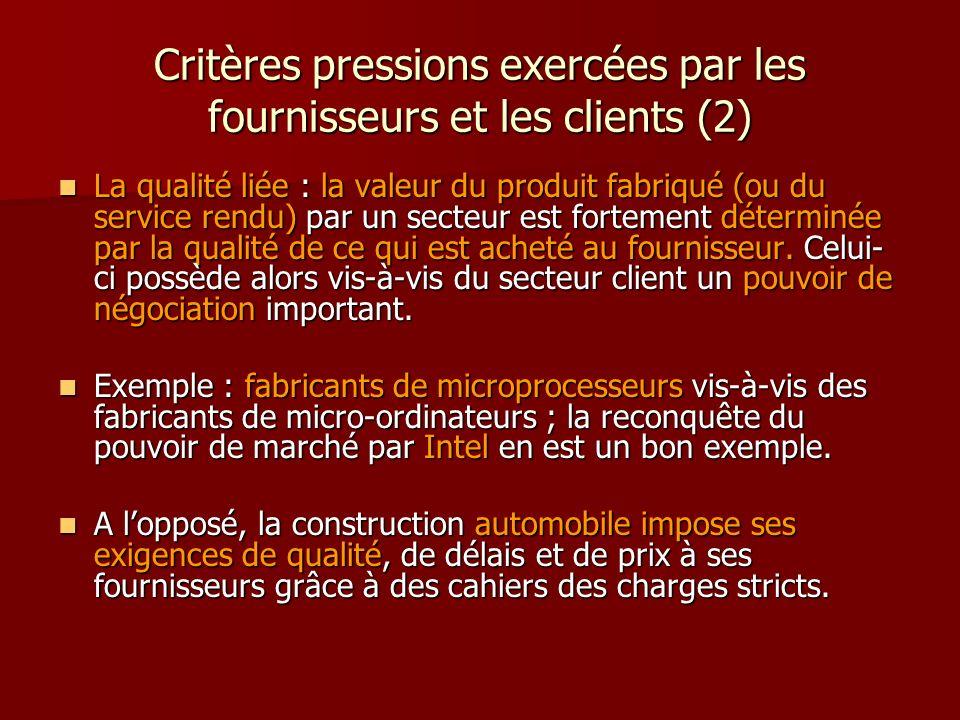 Critères pressions exercées par les fournisseurs et les clients (2)
