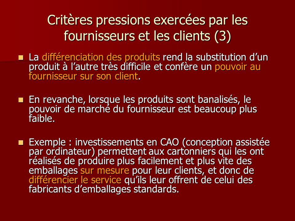 Critères pressions exercées par les fournisseurs et les clients (3)