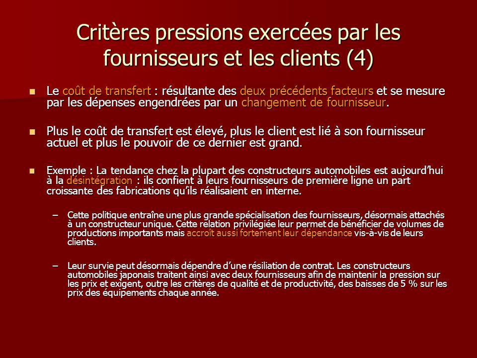 Critères pressions exercées par les fournisseurs et les clients (4)