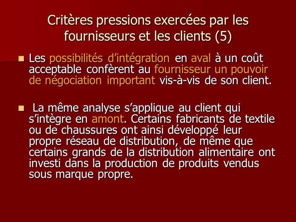 Critères pressions exercées par les fournisseurs et les clients (5)