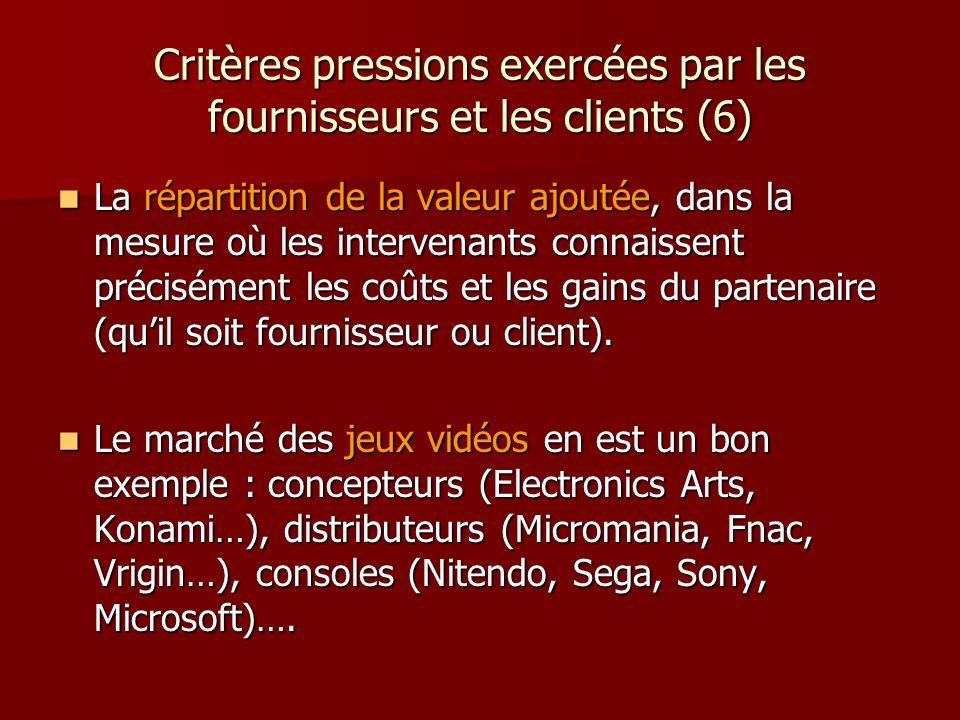 Critères pressions exercées par les fournisseurs et les clients (6)