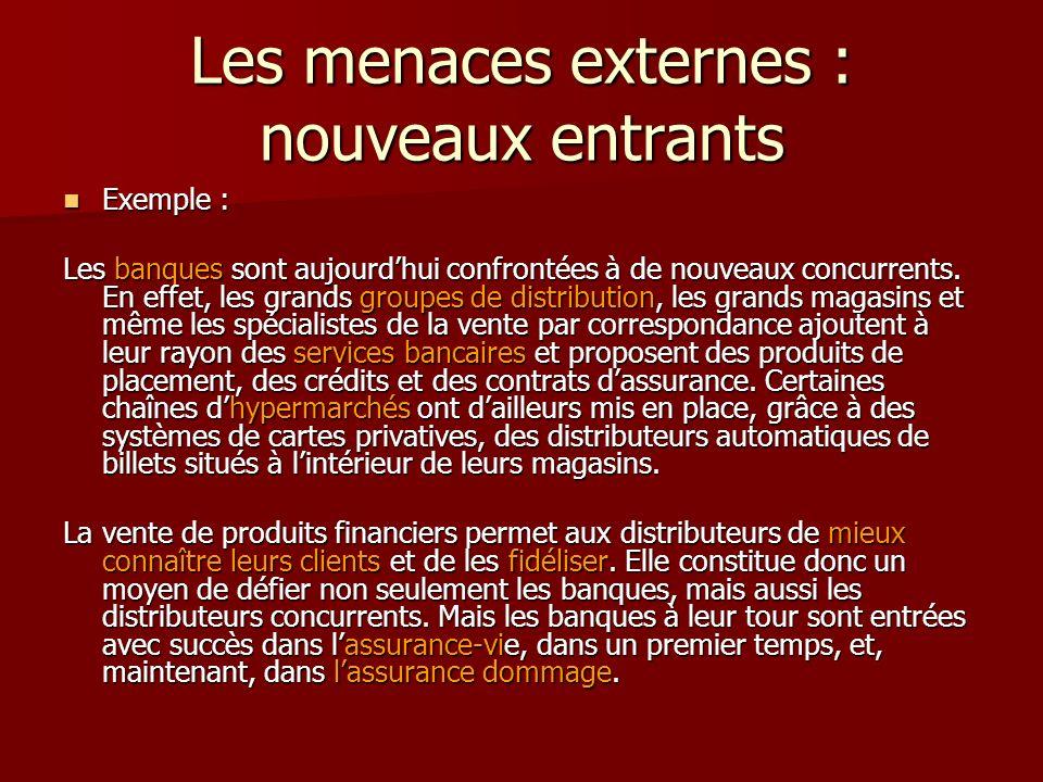 Les menaces externes : nouveaux entrants