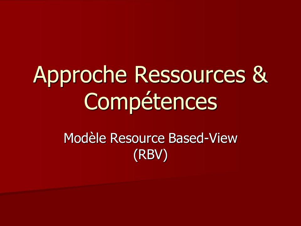Approche Ressources & Compétences