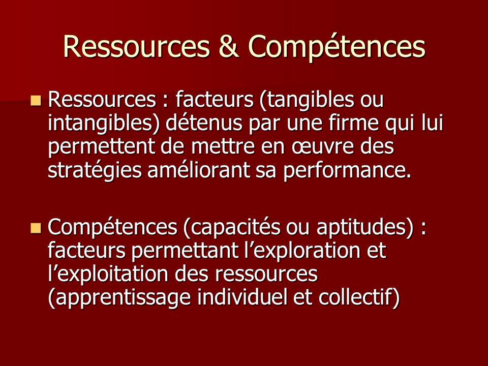 Ressources & Compétences