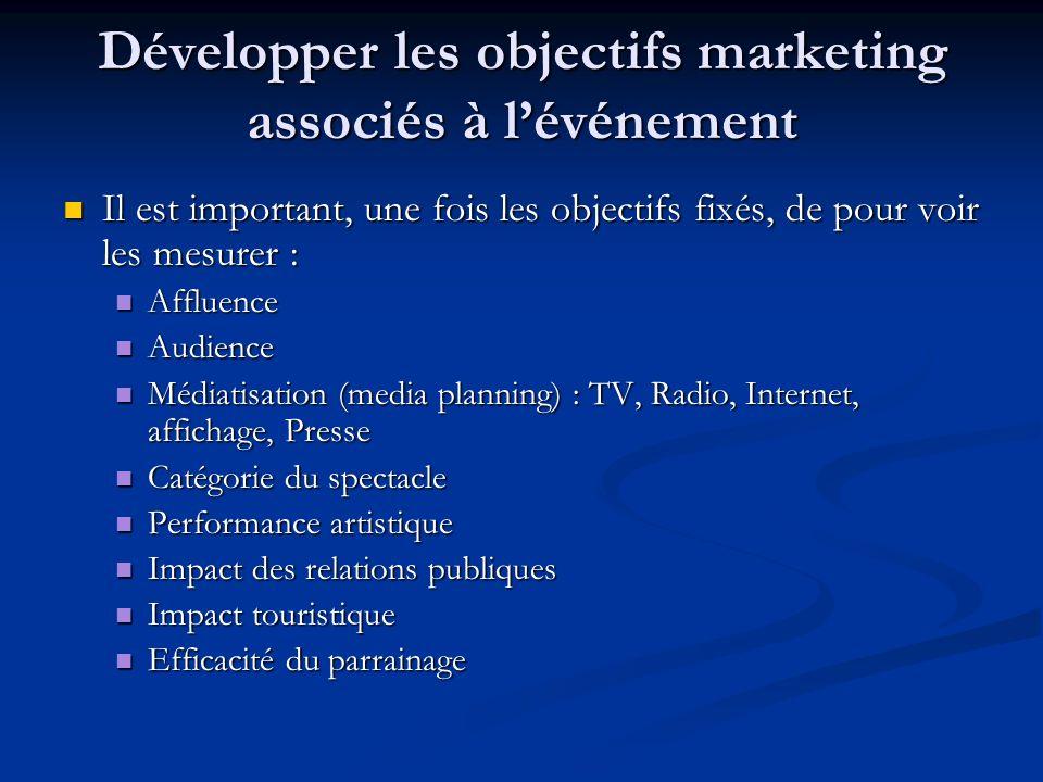 Développer les objectifs marketing associés à l'événement
