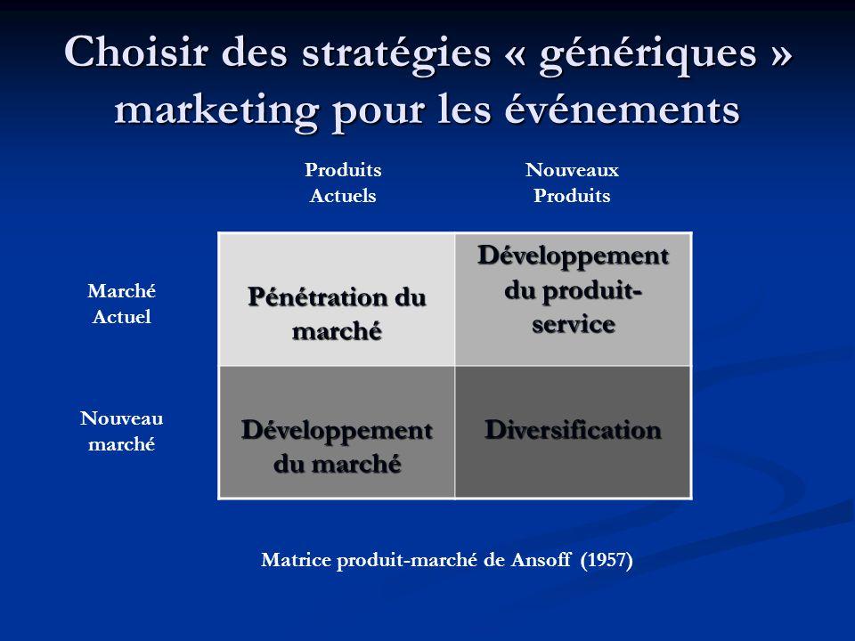 Choisir des stratégies « génériques » marketing pour les événements