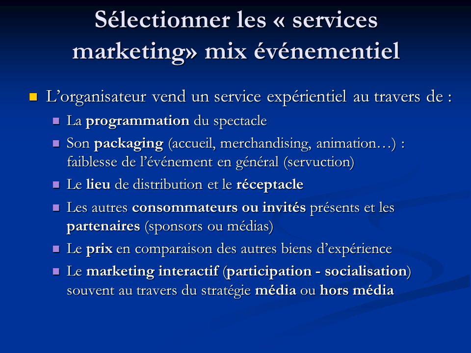 Sélectionner les « services marketing» mix événementiel