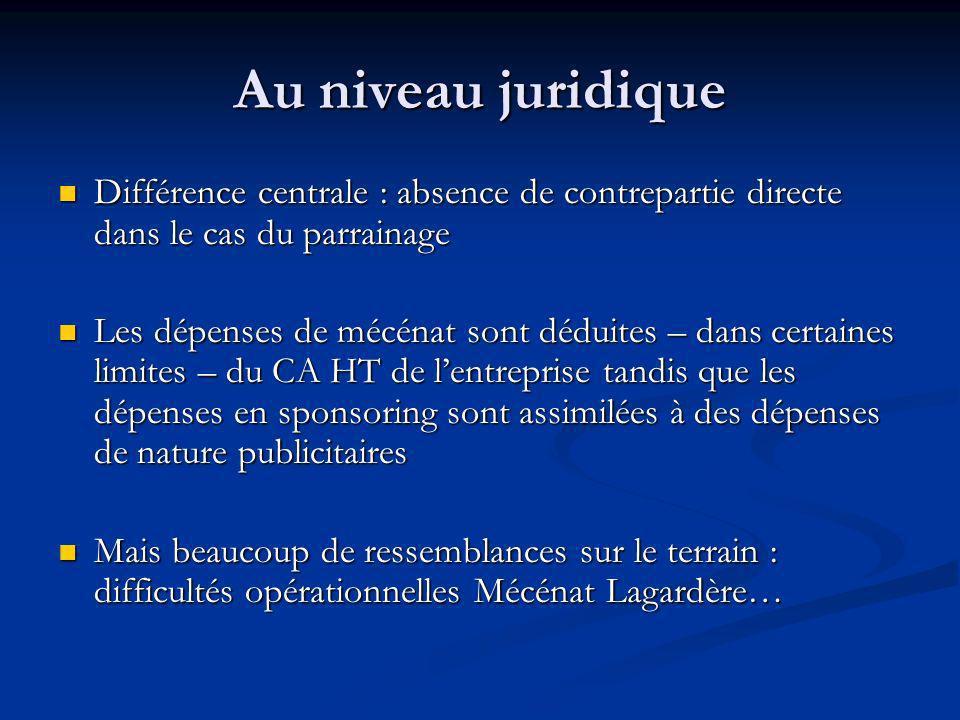 Au niveau juridique Différence centrale : absence de contrepartie directe dans le cas du parrainage.
