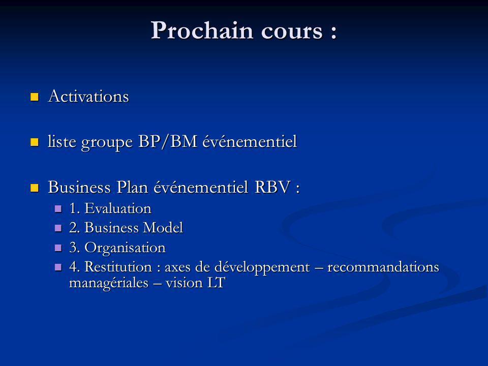 Prochain cours : Activations liste groupe BP/BM événementiel