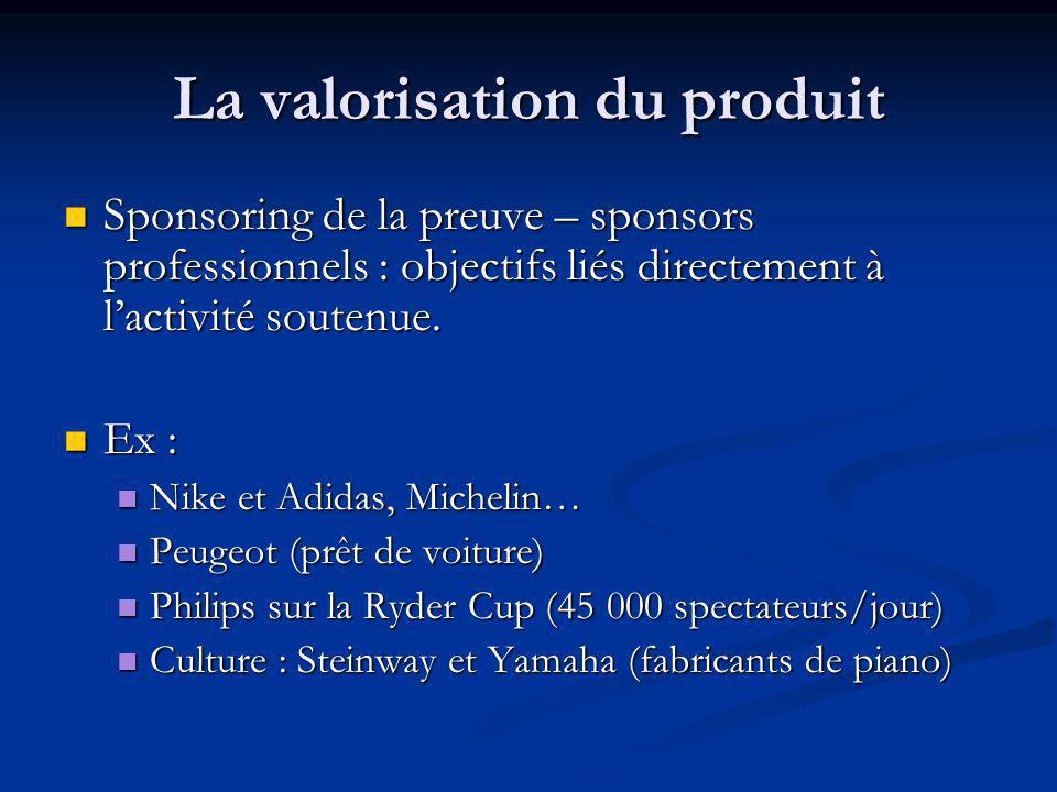 La valorisation du produit