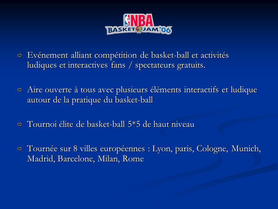 Evénement alliant compétition de basket-ball et activités ludiques et interactives fans / spectateurs gratuits.