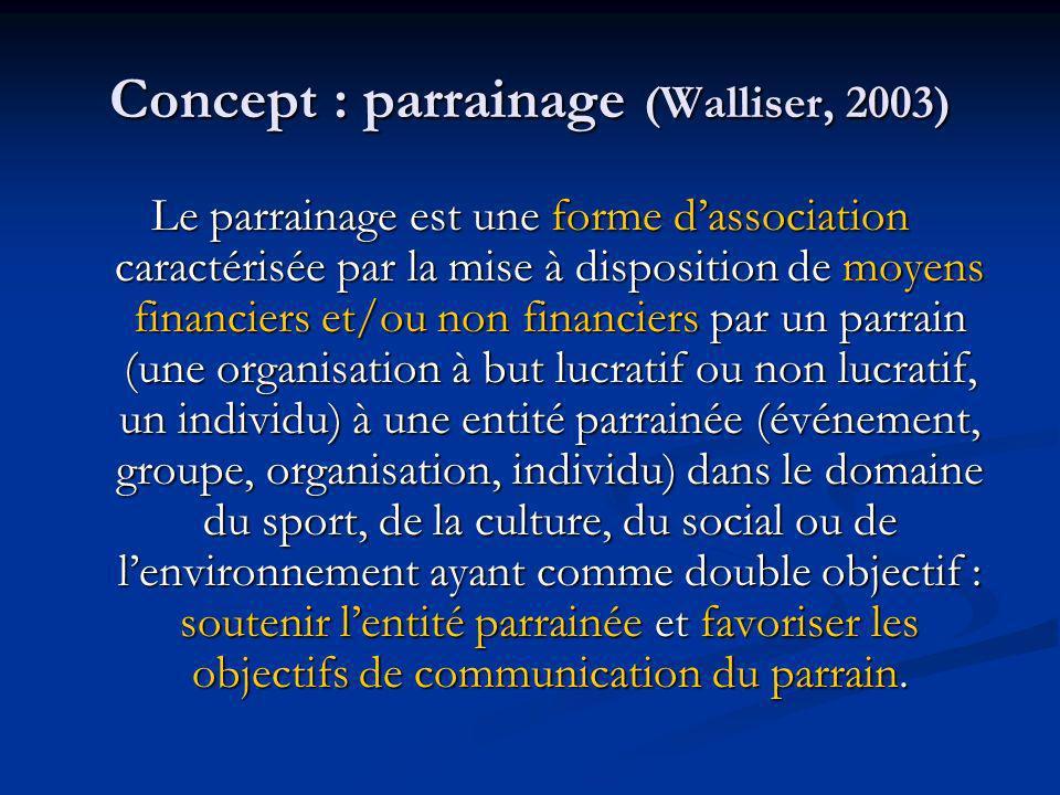 Concept : parrainage (Walliser, 2003)