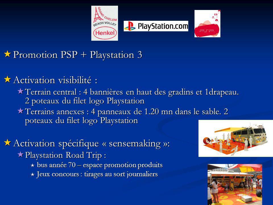 Promotion PSP + Playstation 3 Activation visibilité :