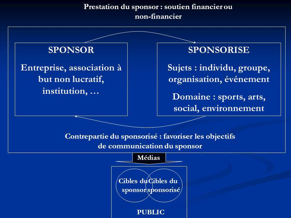 Entreprise, association à but non lucratif, institution, … SPONSORISE