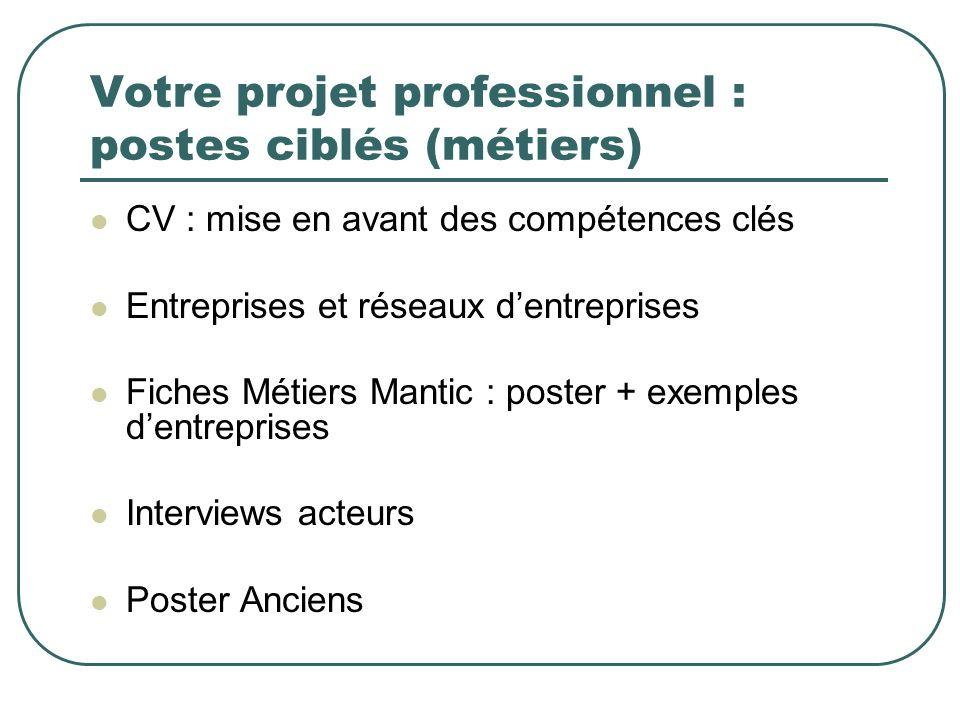 Votre projet professionnel : postes ciblés (métiers)