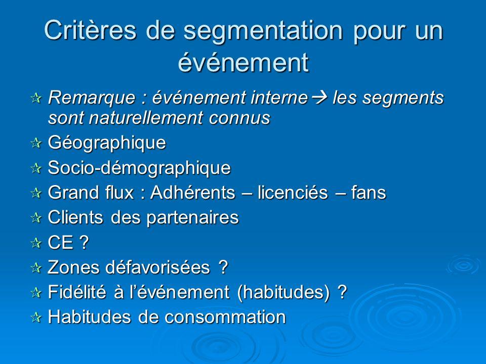 Critères de segmentation pour un événement