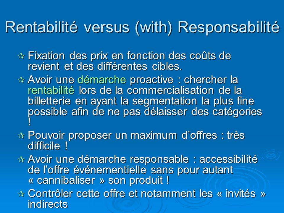 Rentabilité versus (with) Responsabilité