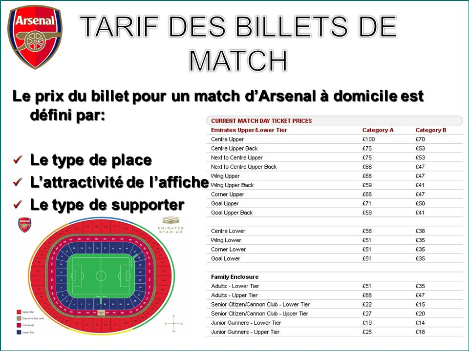 TARIF DES BILLETS DE MATCH