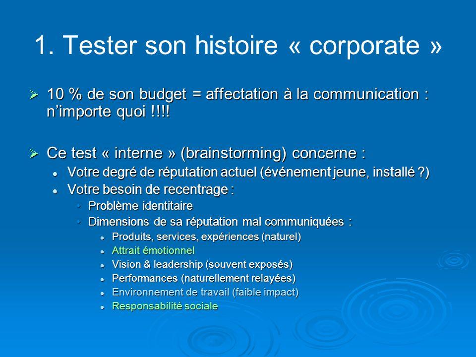 1. Tester son histoire « corporate »