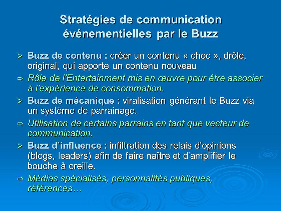 Stratégies de communication événementielles par le Buzz