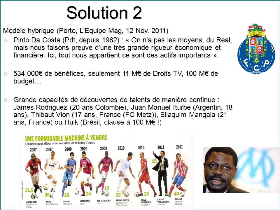 Solution 2 Modèle hybrique (Porto, L'Equipe Mag, 12 Nov. 2011)