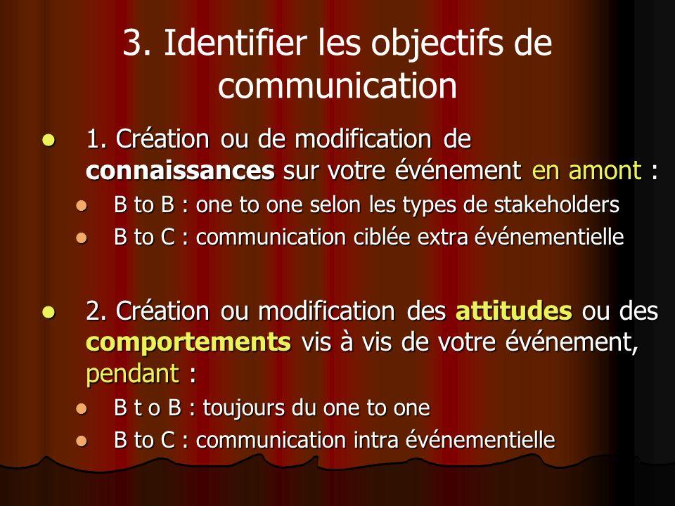 3. Identifier les objectifs de communication