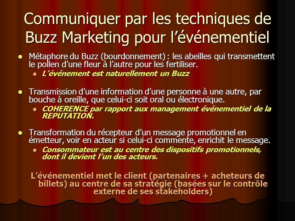 Communiquer par les techniques de Buzz Marketing pour l'événementiel